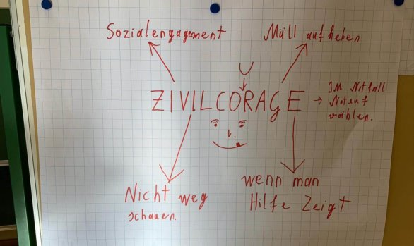 Zivilcourage-Workshop in der LBS Bregenz