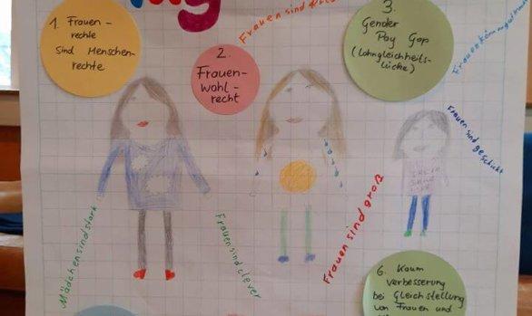 Weltfrauentag im Mädchencafé